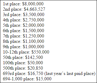 2015 WSOP Main event sample payout