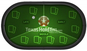 TexasHldEm.com launched Subscription Poker Site in Beta